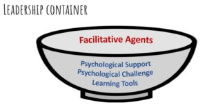leadership container